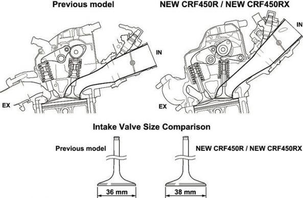 17_Honda_CRF450R_intake